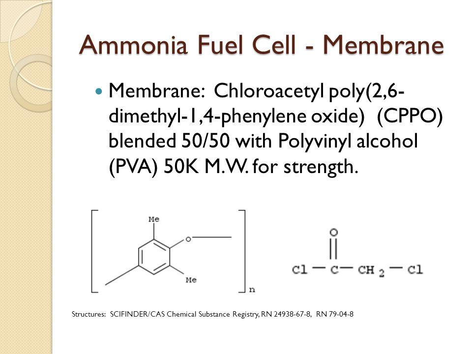 Ammonia Fuel Cell - Membrane