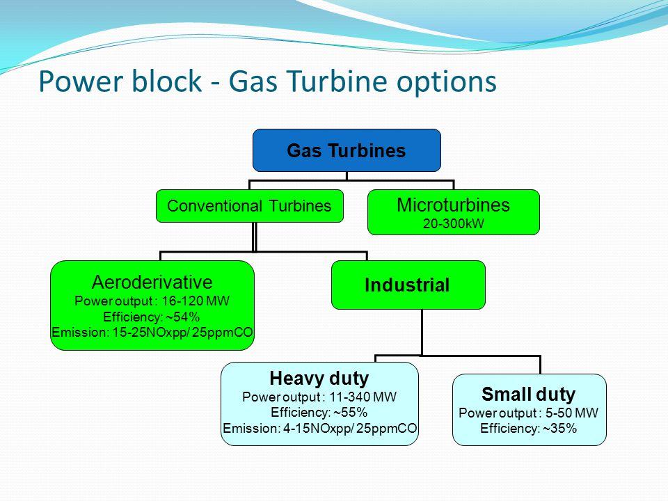 Power block - Gas Turbine options