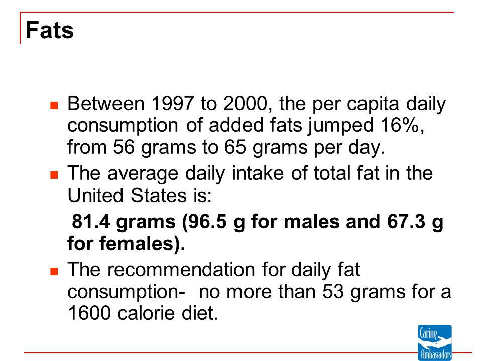 Fats Between 1997 to 2000, the per capita daily consumption of added fats jumped 16%, from 56 grams to 65 grams per day.