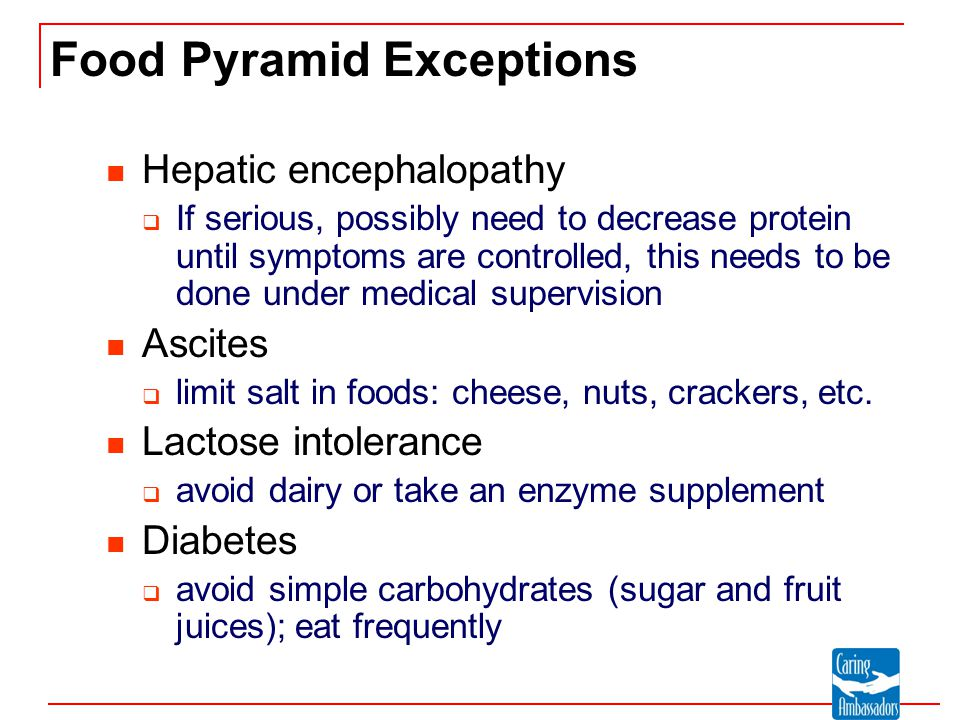 Food Pyramid Exceptions