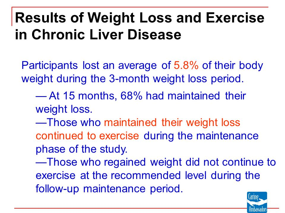 Results of Weight Loss and Exercise in Chronic Liver Disease