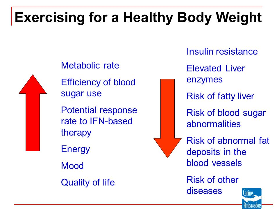 Exercising for a Healthy Body Weight