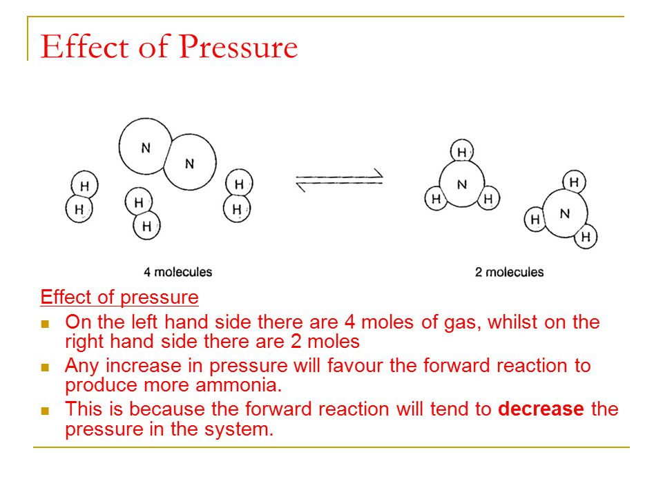 Effect of Pressure Effect of pressure