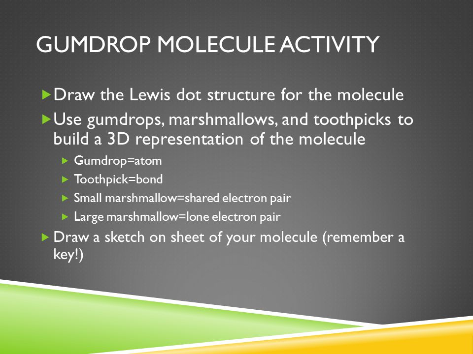 Gumdrop Molecule Activity