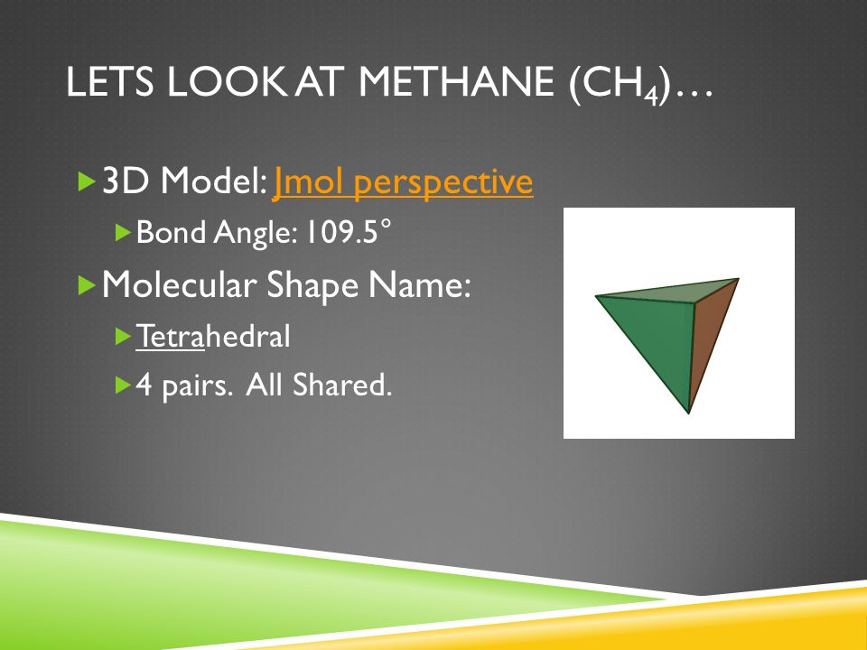 Lets look at Methane (CH4)…