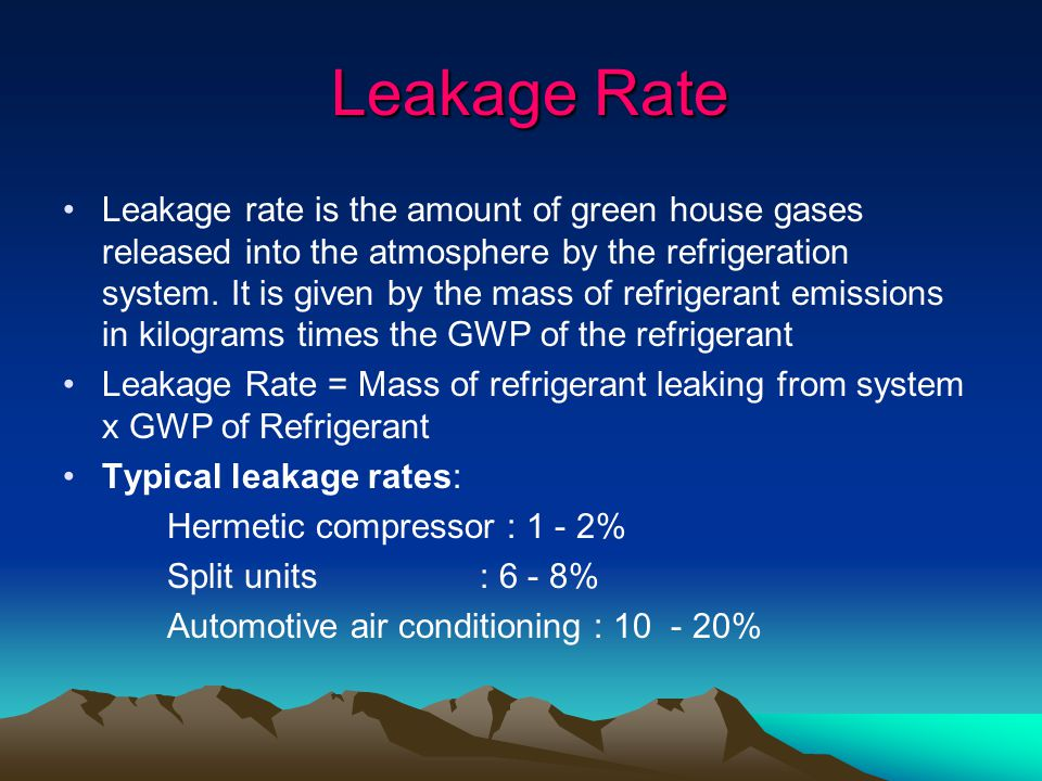 Leakage Rate