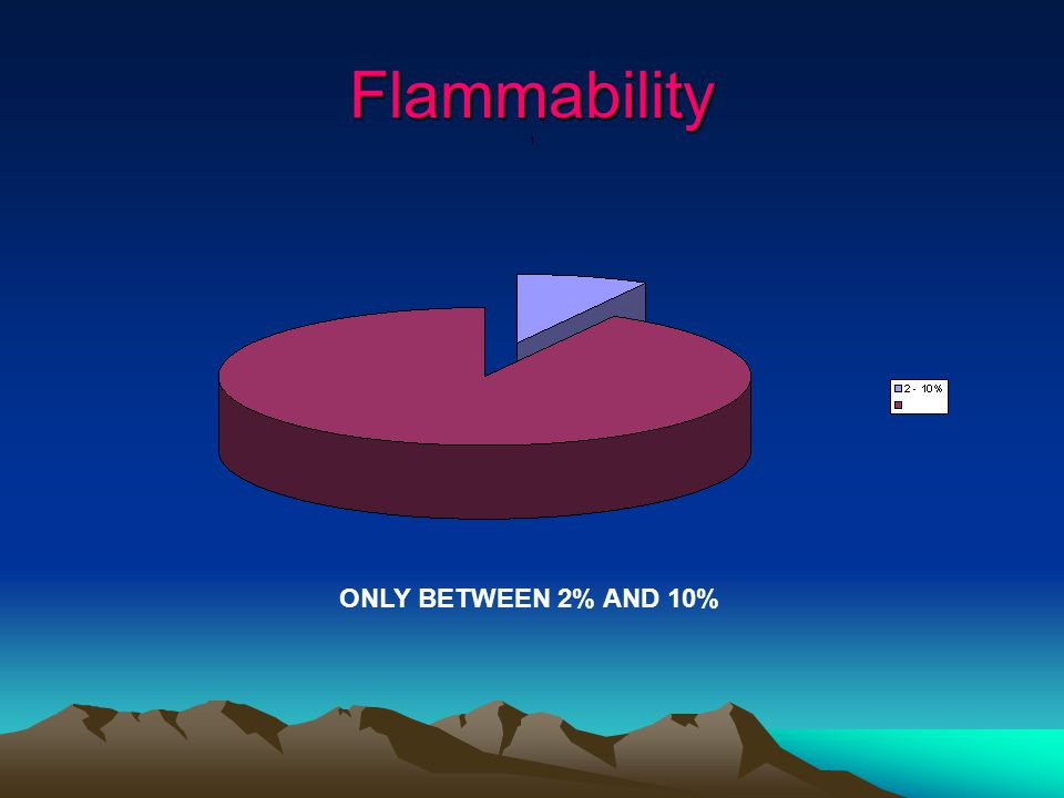 Flammability ONLY BETWEEN 2% AND 10%