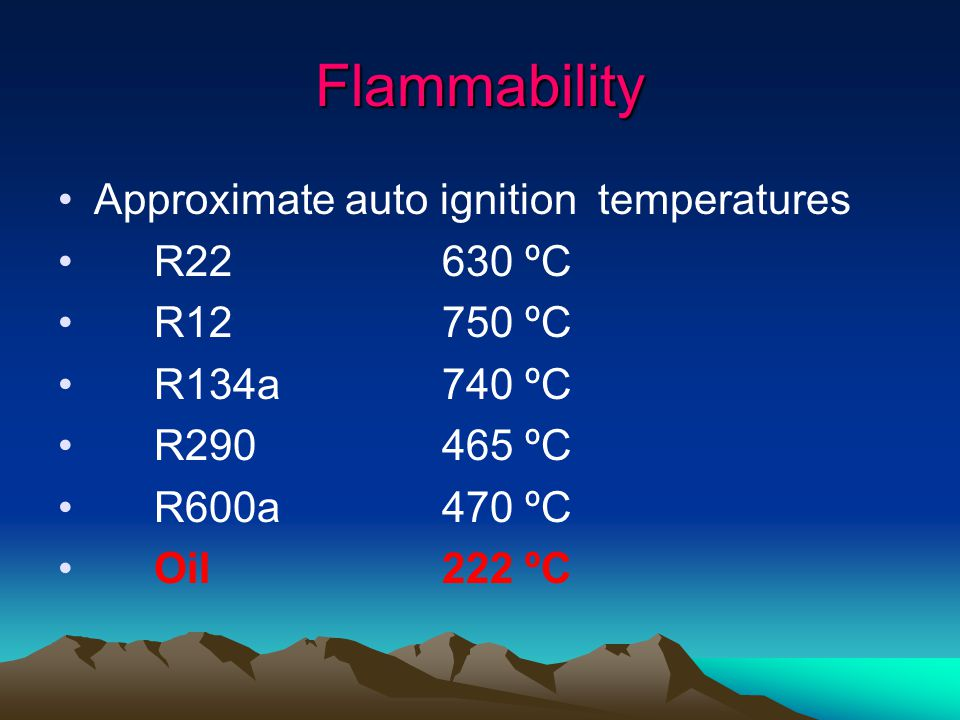 Flammability Approximate auto ignition temperatures R22 630 ºC