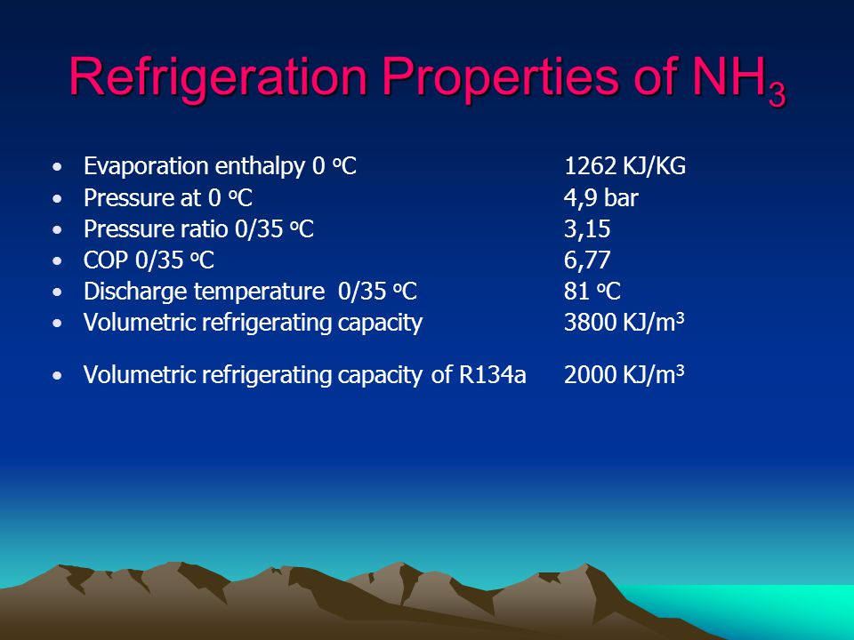 Refrigeration Properties of NH3