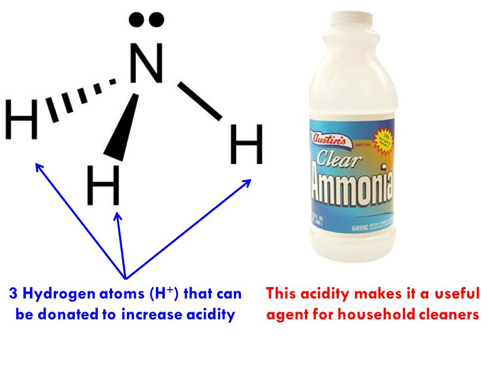 3 Hydrogen atoms (H+) that can be donated to increase acidity