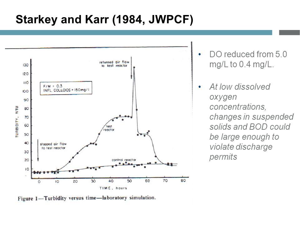 Starkey and Karr (1984, JWPCF)