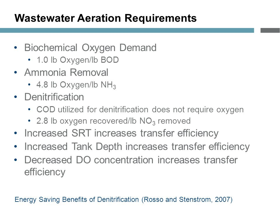 Wastewater Aeration Requirements