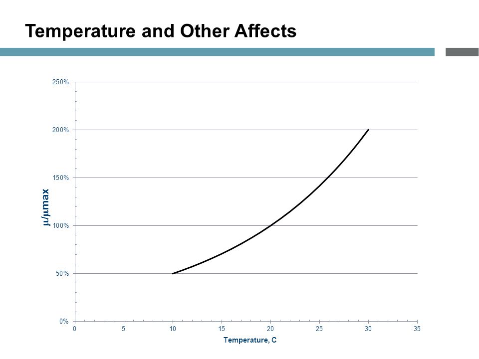 Temperature and Other Affects