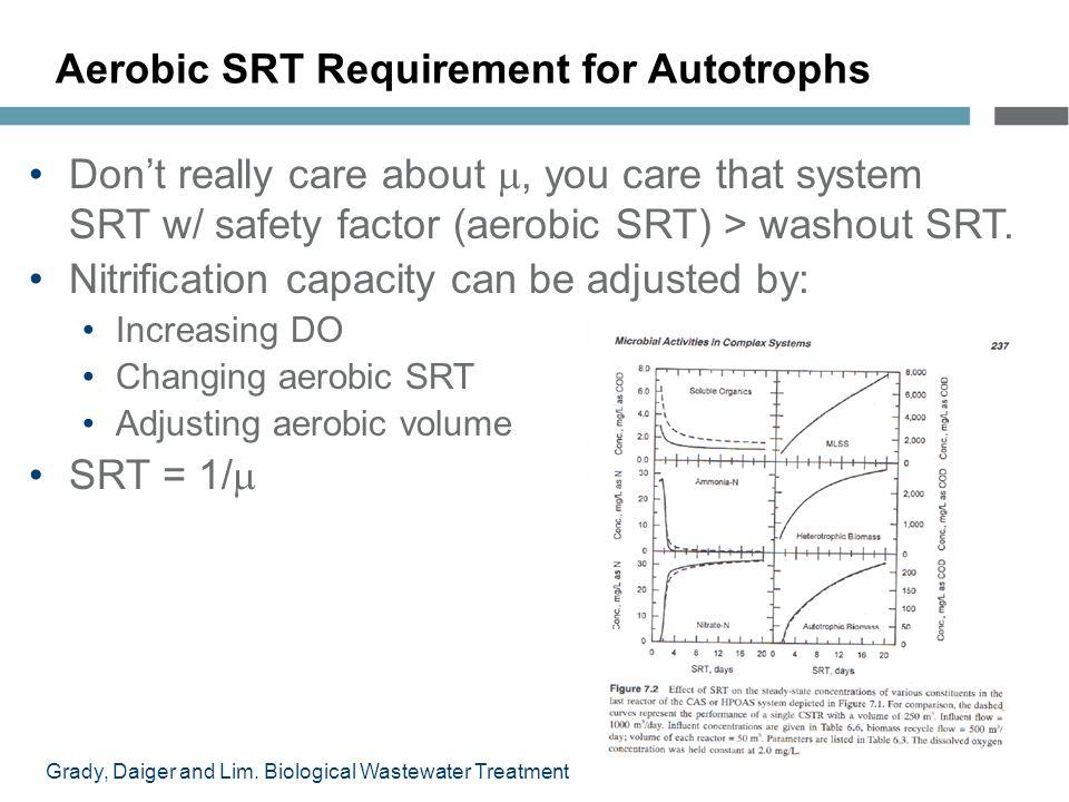 Aerobic SRT Requirement for Autotrophs