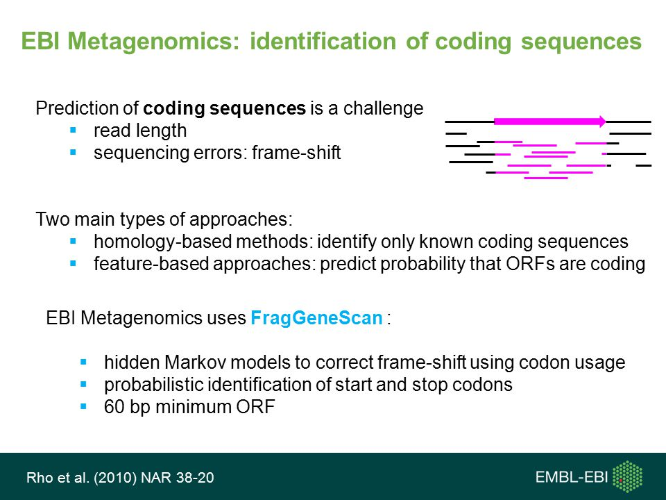 EBI Metagenomics: identification of coding sequences