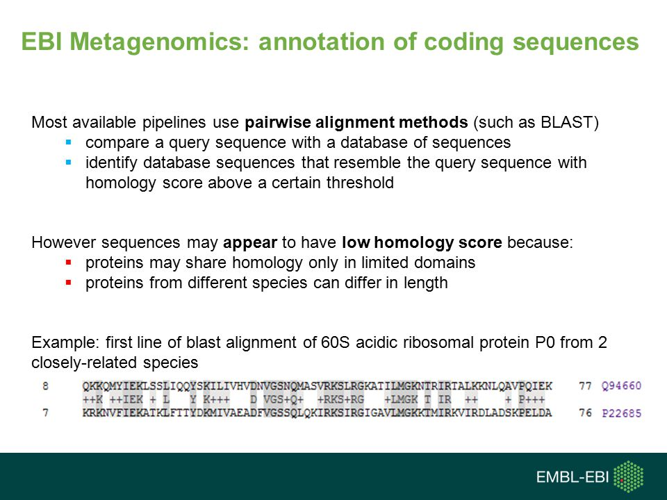 EBI Metagenomics: annotation of coding sequences