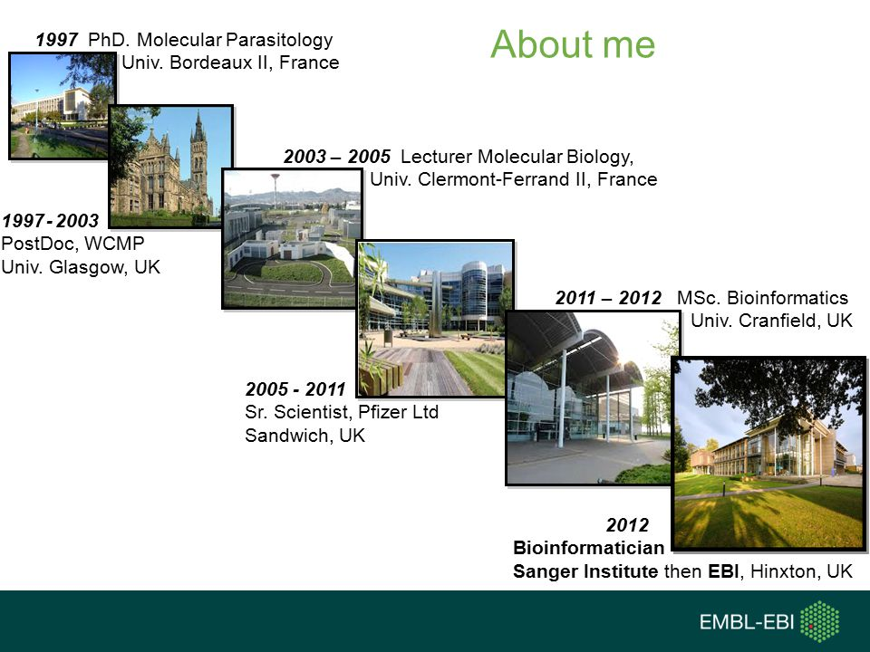 About me 1997 PhD. Molecular Parasitology Univ. Bordeaux II, France