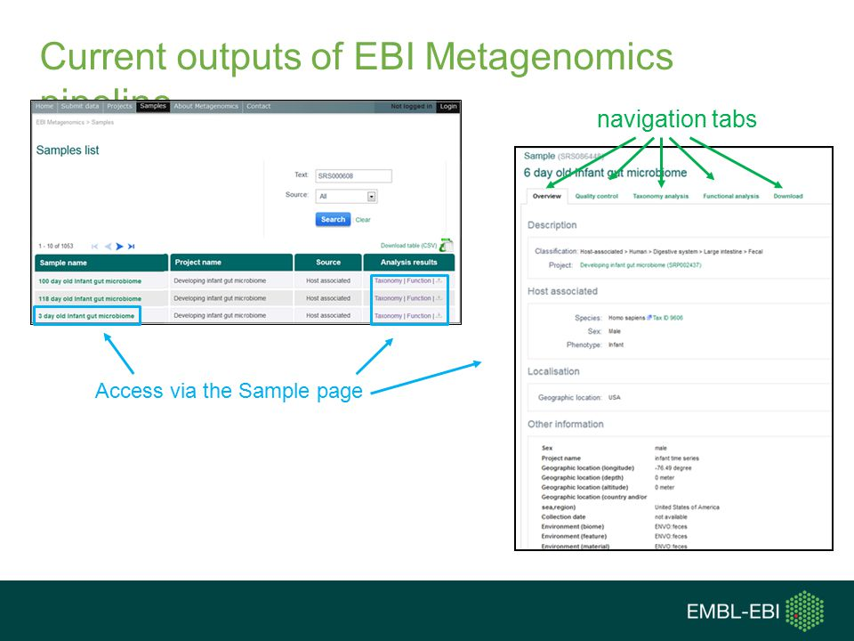 Current outputs of EBI Metagenomics pipeline
