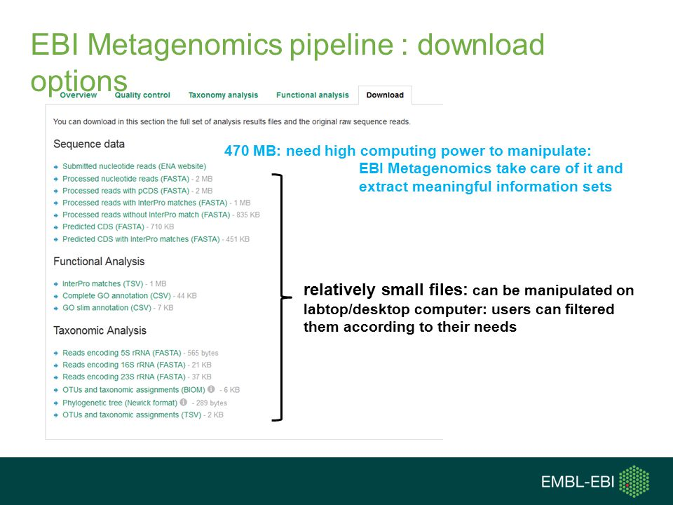 EBI Metagenomics pipeline : download options