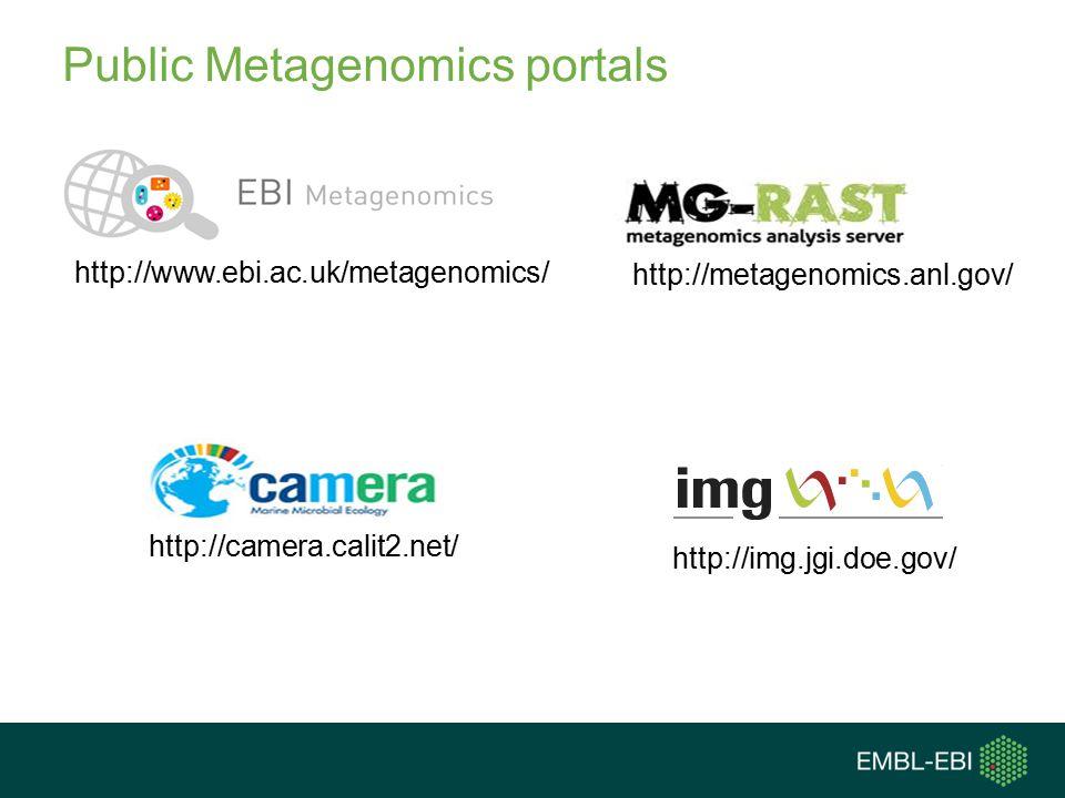 Public Metagenomics portals