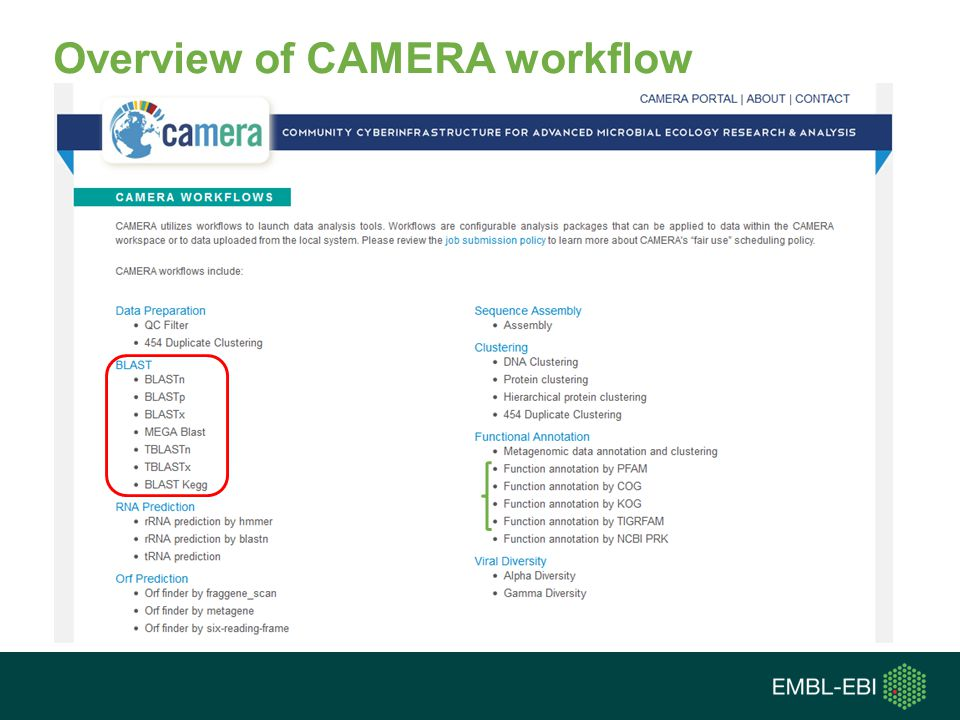 Overview of CAMERA workflow