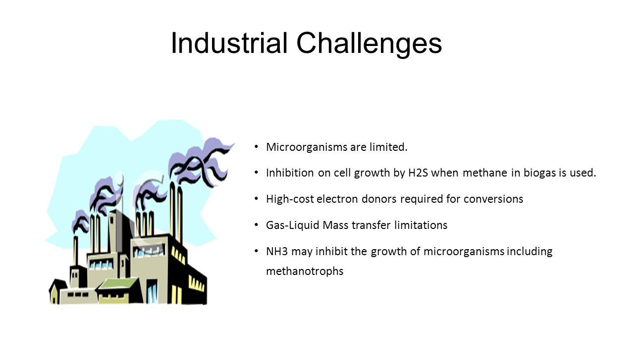 Industrial Challenges