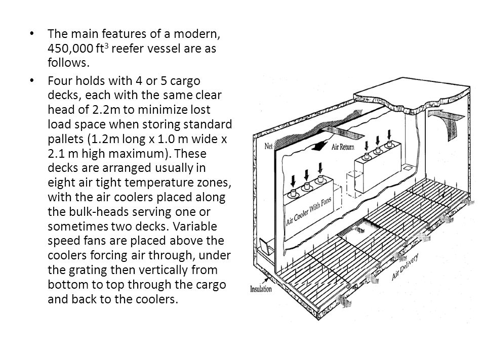 The main features of a modern, 450,000 ft3 reefer vessel are as follows.