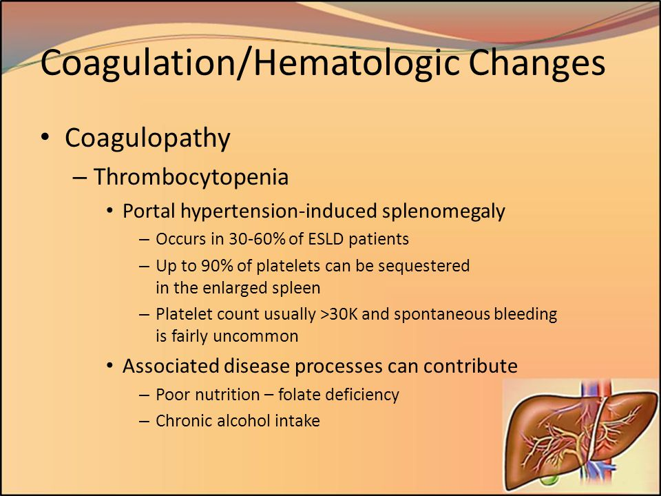 Coagulation/Hematologic Changes