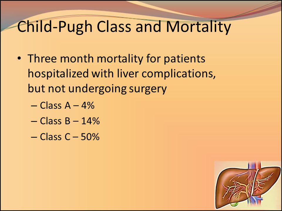 Child-Pugh Class and Mortality