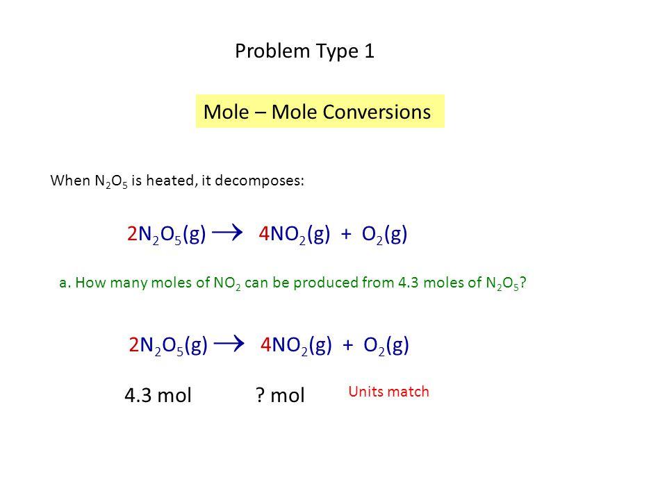 Mole – Mole Conversions