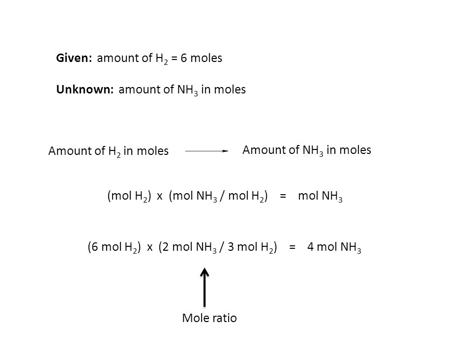 Given: amount of H2 = 6 moles