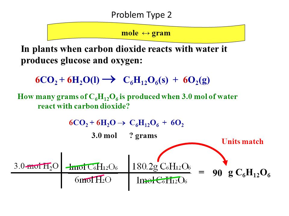 Reaction Stoichiometry. - ppt download