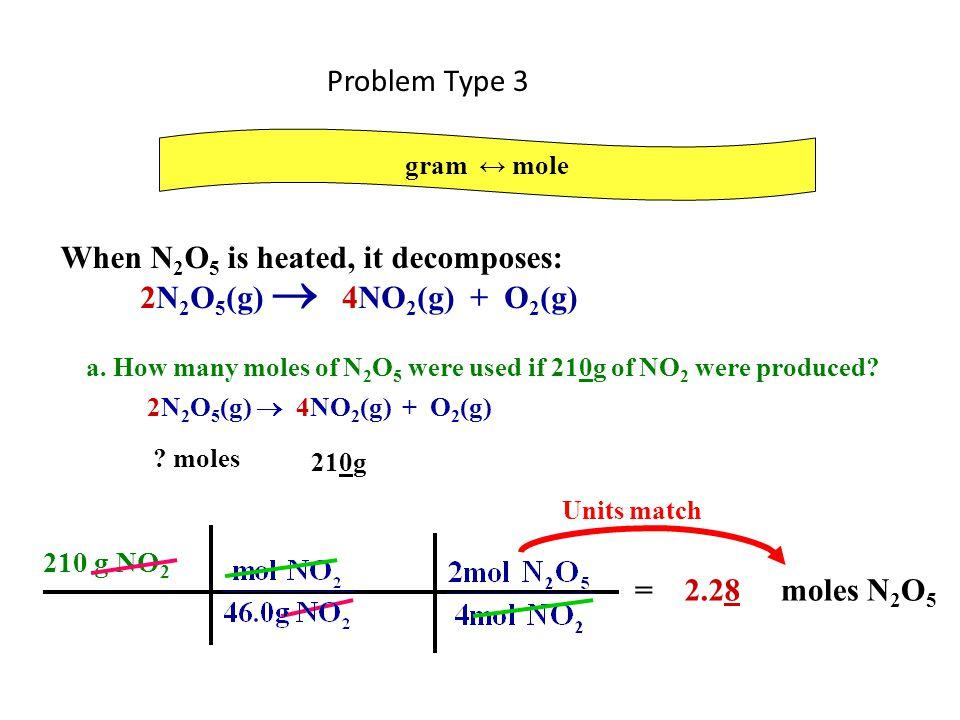 When N2O5 is heated, it decomposes: 2N2O5(g)  4NO2(g) + O2(g)