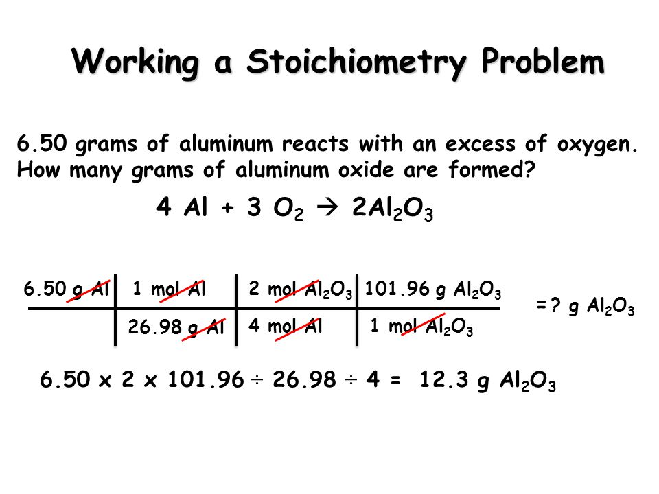 Working a Stoichiometry Problem