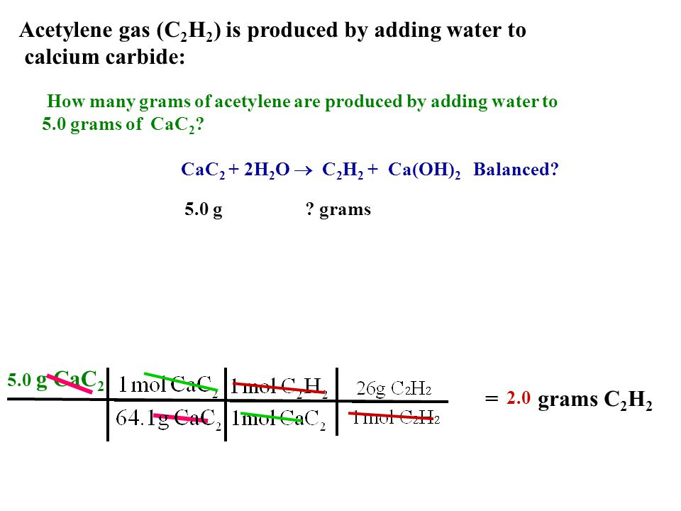 Acetylene gas (C2H2) is produced by adding water to calcium carbide: