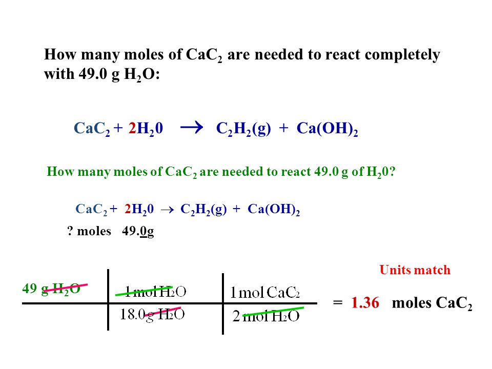 How many moles of CaC2 are needed to react completely with 49.0 g H2O: