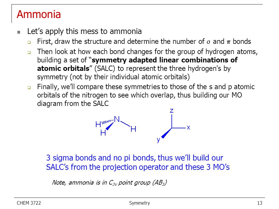 Ammonia Let's apply this mess to ammonia