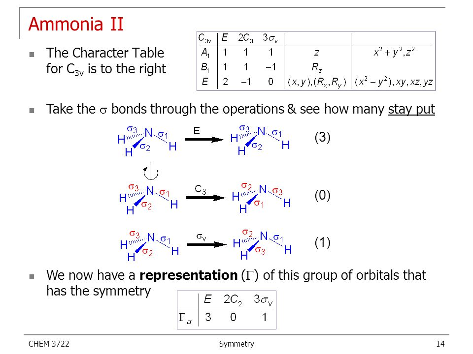 Ammonia II The Character Table for C3v is to the right