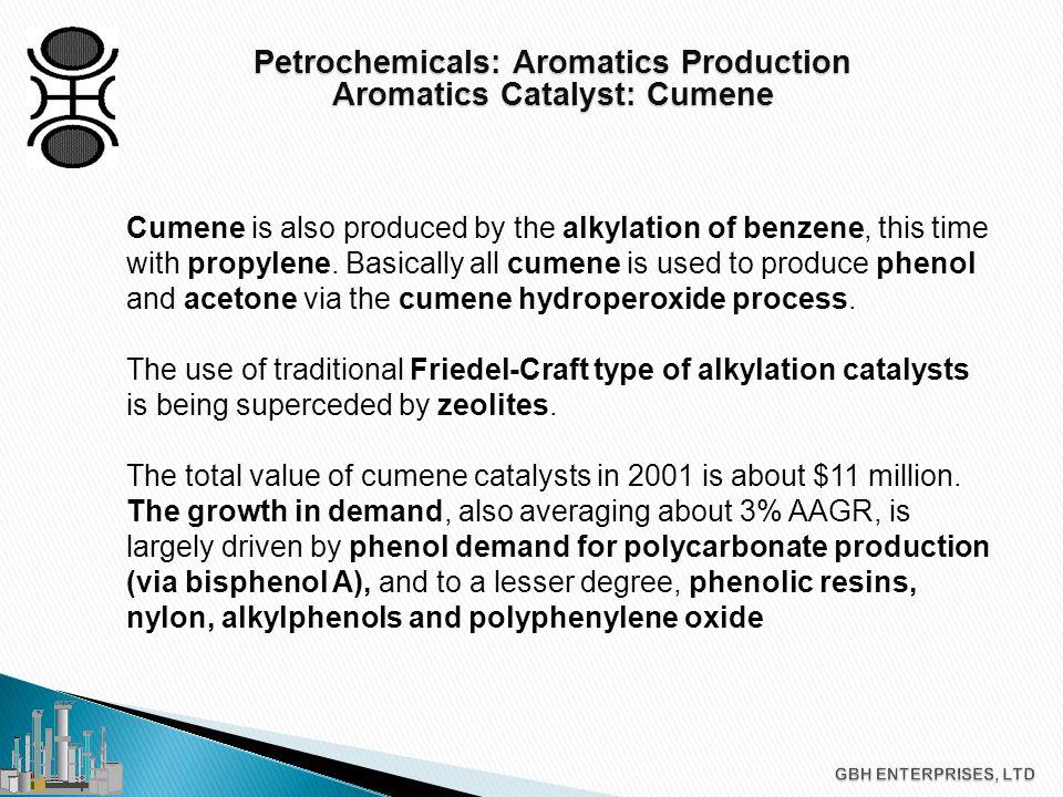 Petrochemicals: Aromatics Production Aromatics Catalyst: Cumene