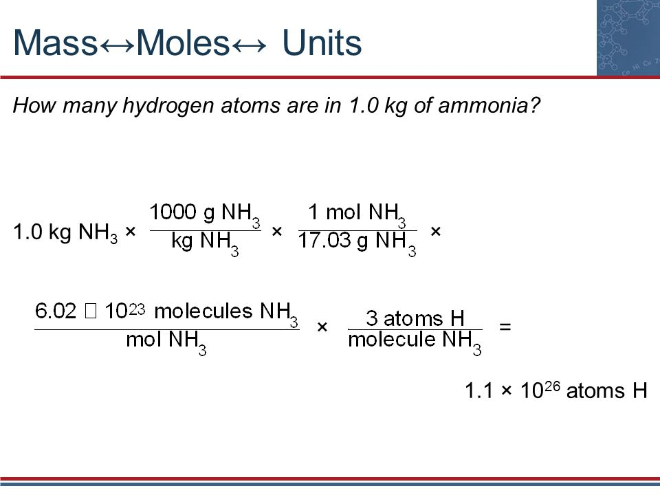 Mass↔Moles↔ Units How many hydrogen atoms are in 1.0 kg of ammonia