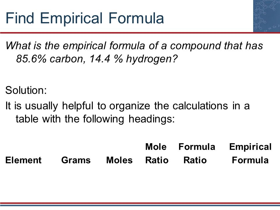 Find Empirical Formula