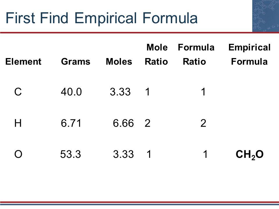 First Find Empirical Formula