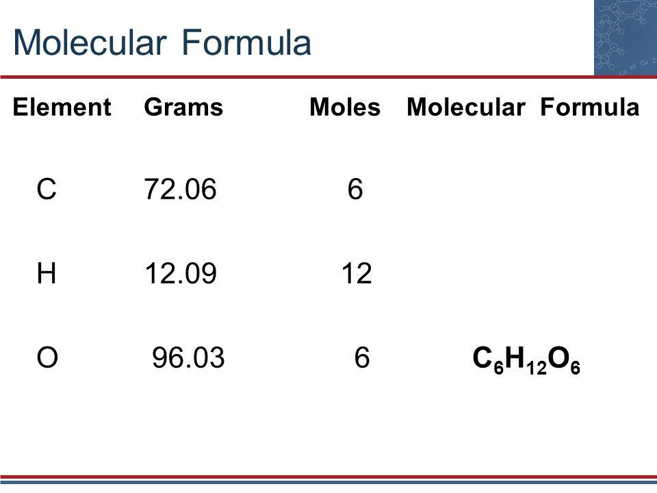 Molecular Formula C 72.06 6 H 12.09 12 O 96.03 6 C6H12O6
