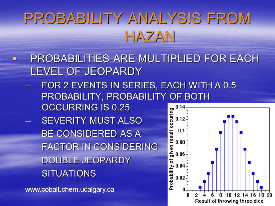 PROBABILITY ANALYSIS FROM HAZAN