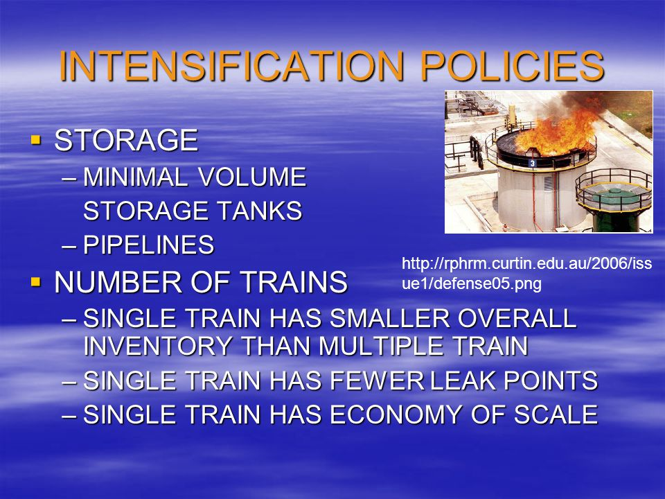 INTENSIFICATION POLICIES
