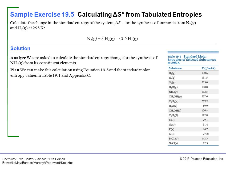 Sample Exercise 19.5 Calculating ΔS° from Tabulated Entropies
