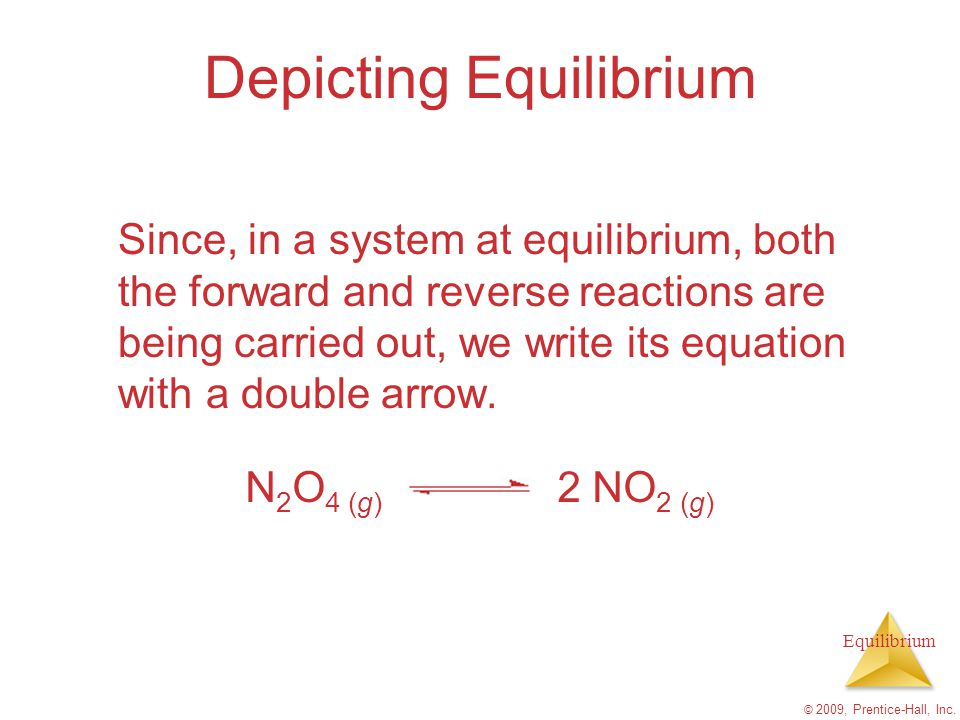 Depicting Equilibrium