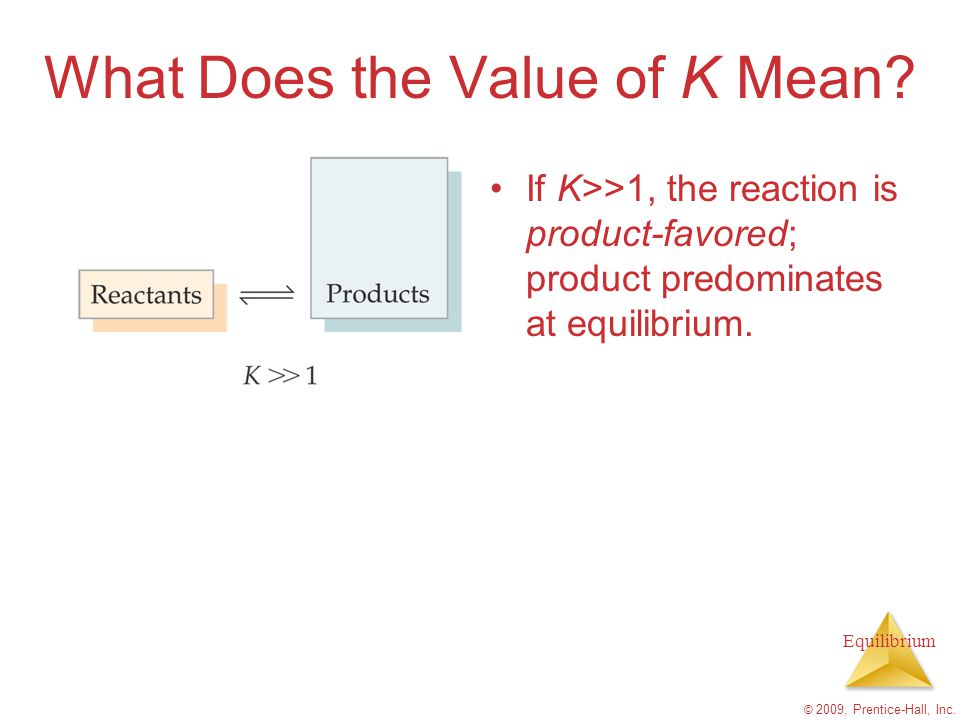 What Does the Value of K Mean