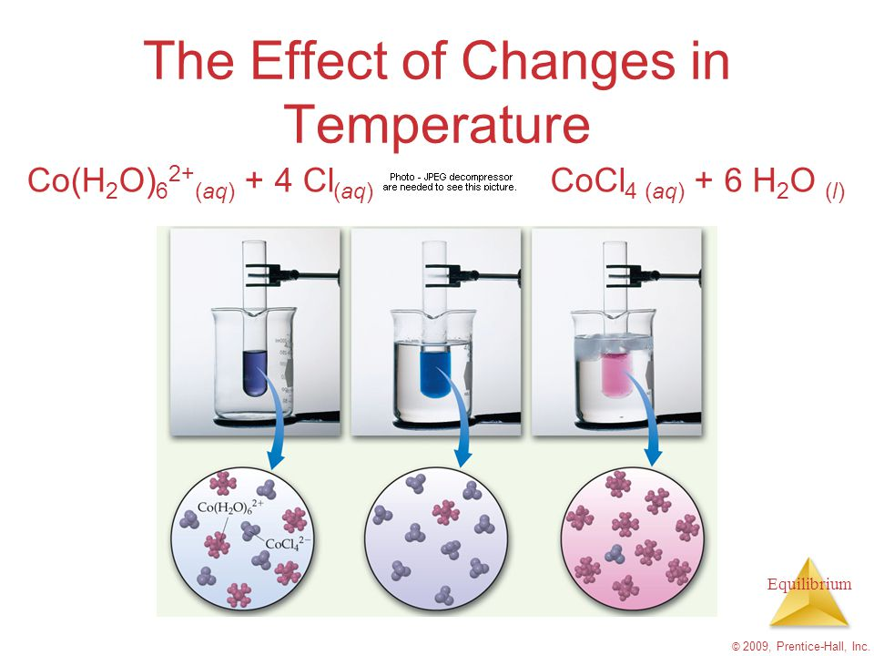 The Effect of Changes in Temperature