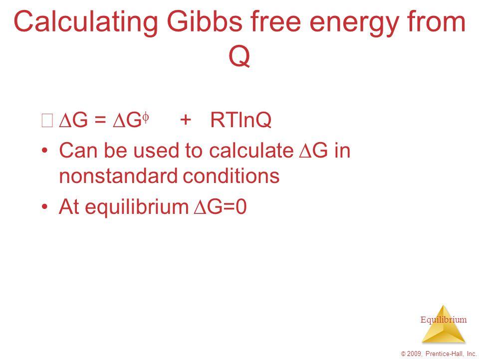 Calculating Gibbs free energy from Q